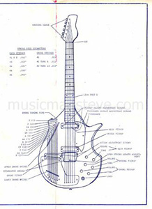my vintage musical instrument catalogs this rare complete original owner s manual has 4 pages of information for owners of the coral electric sitar by danelectro including sitarmatic bridge